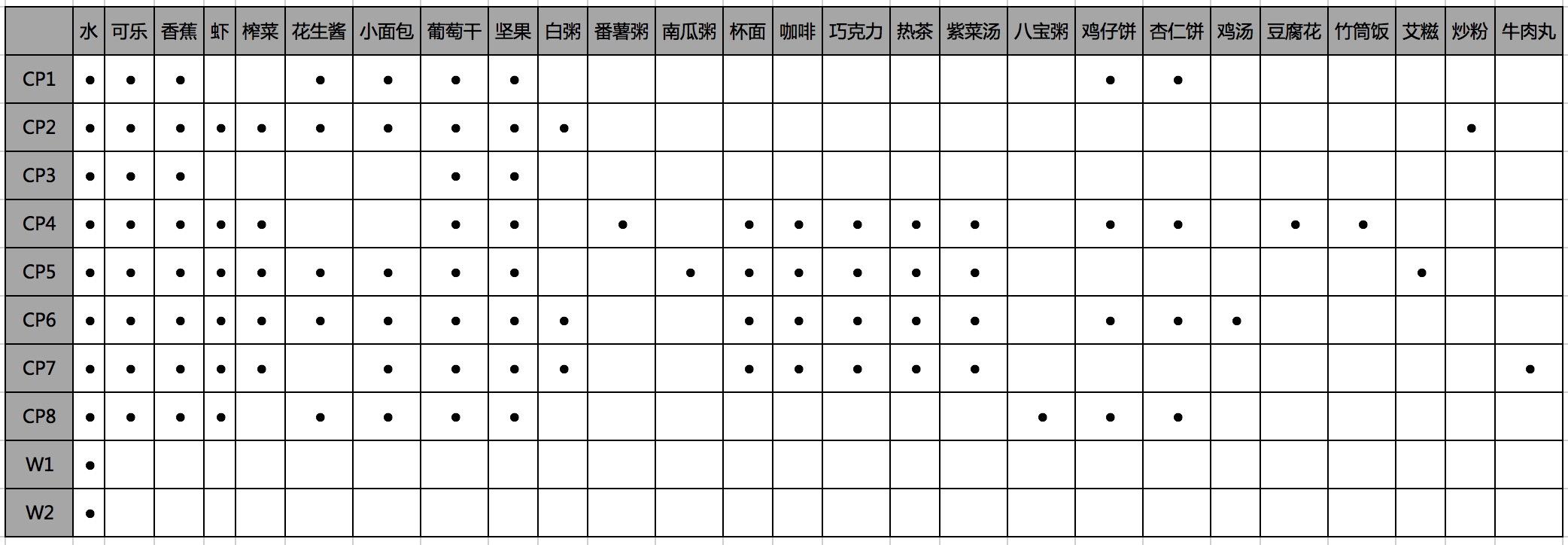 GZ100补给清单.jpg